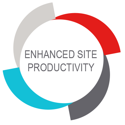 Enhanced Site Productivity