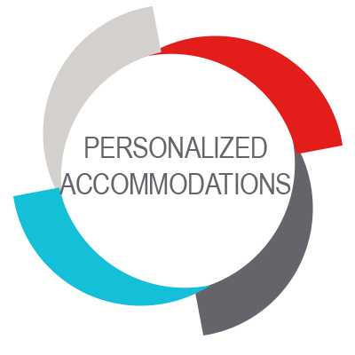 Personalized Accommodations