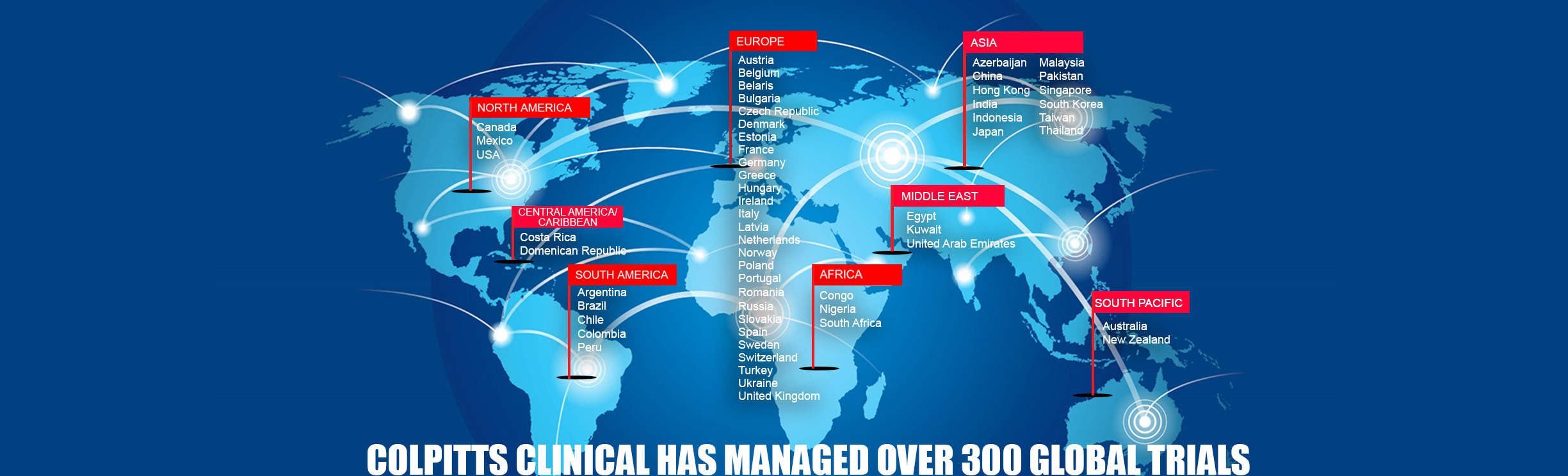 globally conducting clinical trials